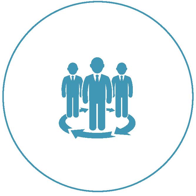 HR Management Platforms
